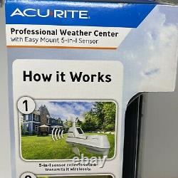AcuRite Pro Weather Station Model 02032 Wireless 5-in-1 Weather Sensor