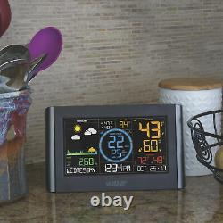 Professional Remote Monitoring Weather Station